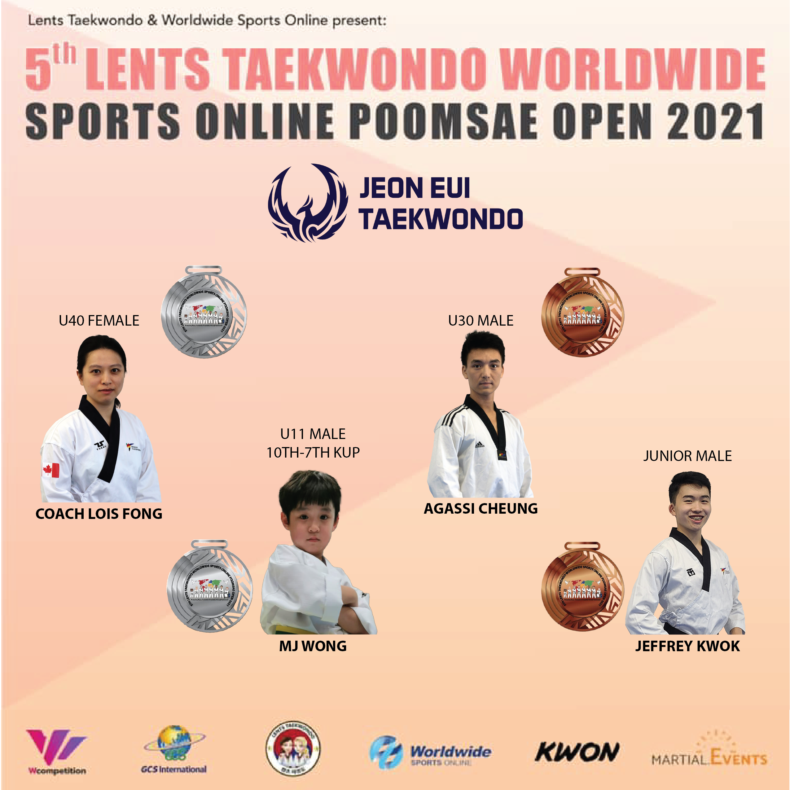 5th Lents Taekwondo Worldwide Sports Online Poomsae Open 2021 (Denmark)